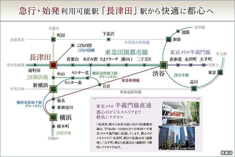東急田園都市線、急行停車駅・始発利用可能駅の「長津田」駅は「渋谷」駅まで直通29分(38分)、平日7:20〜;;;8:20は約5分に1本のペースで運行している渋谷方面の準急全てを始発電車(※1)で利用できます。都心への通勤・通学の時間帯も座って行ける快適なアクセス。また、JR横浜線に乗れば東海道新幹線停車駅の「新横浜」駅、多彩な流行の集まる「横浜」駅へ直通(※2)できる、横浜市北部の主要ターミナル駅です。