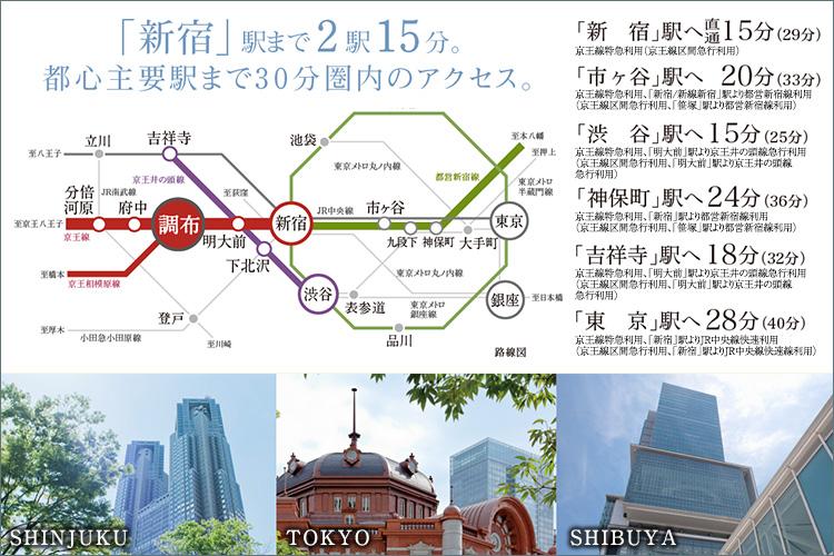 《「新宿」駅まで2駅15分。都心主要駅まで30分圏内のアクセス。》