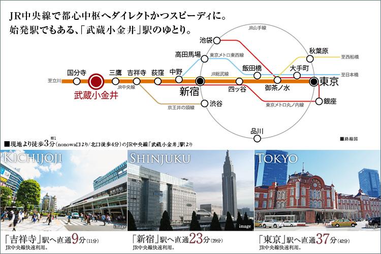 ■JR中央線で都心中枢へダイレクトかつスピーディに。始発駅でもある、「武蔵小金井」駅のゆとり。