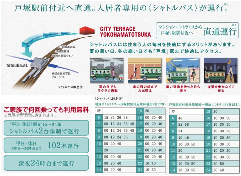 シティテラス横濱戸塚:交通図