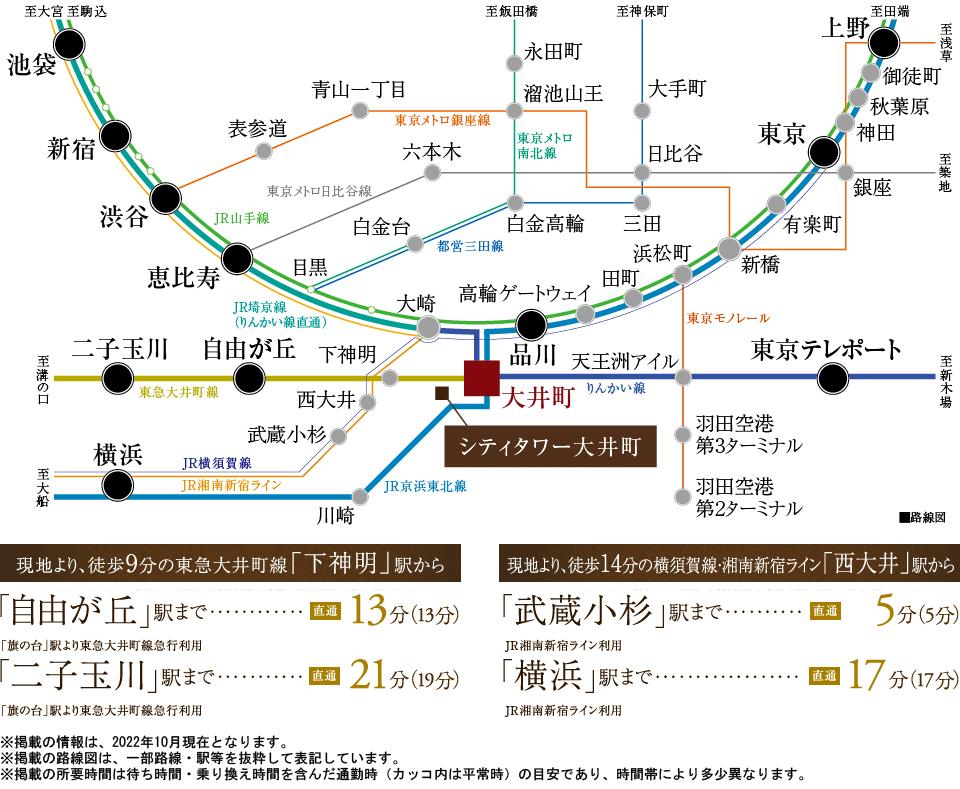 (仮称)大井町大規模再開発タワープロジェクト:交通図