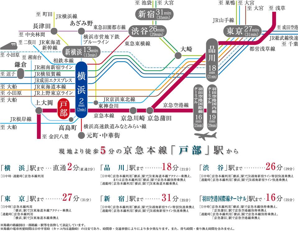 シティテラス横濱サウス:交通図