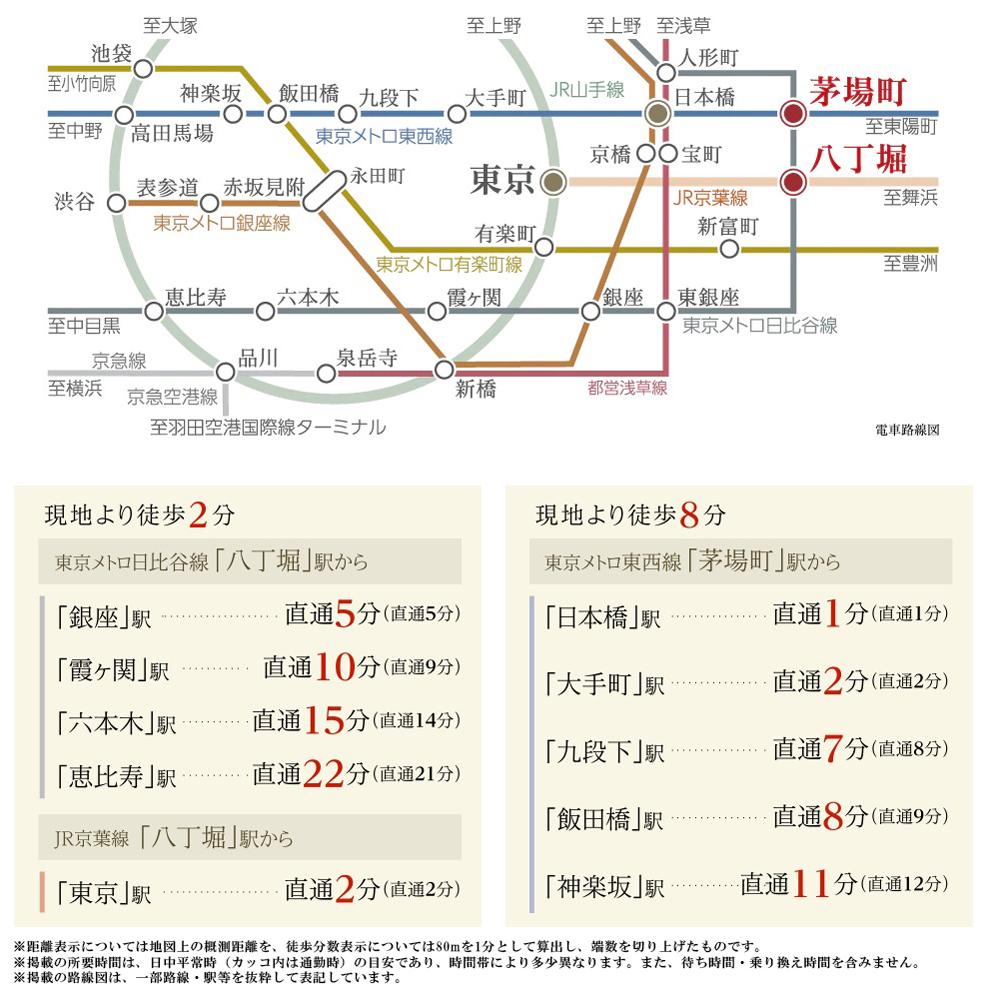 シティハウス東京八重洲通り:交通図