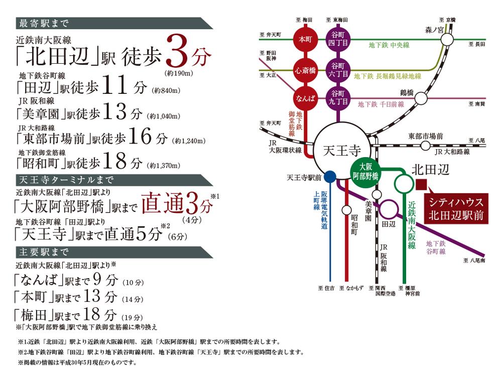 シティハウス北田辺駅前:交通図