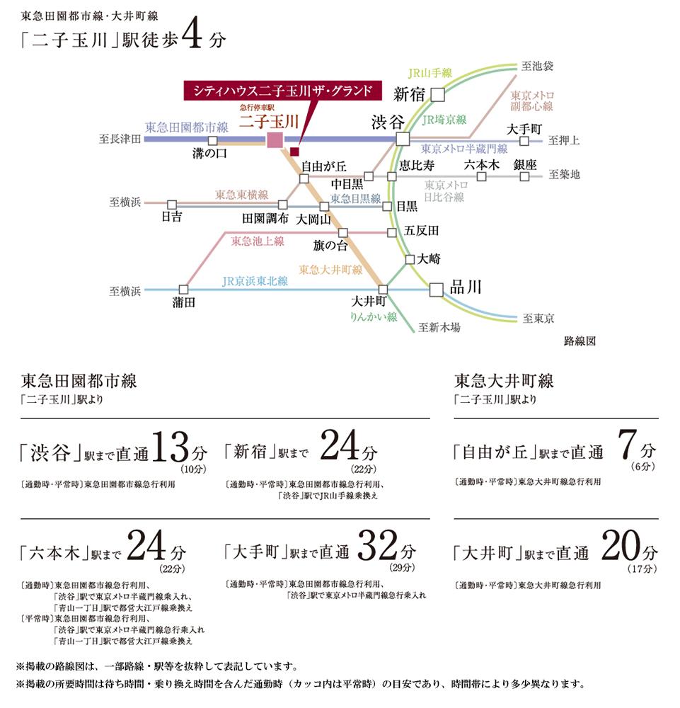 シティハウス二子玉川 ザ・グランド:交通図