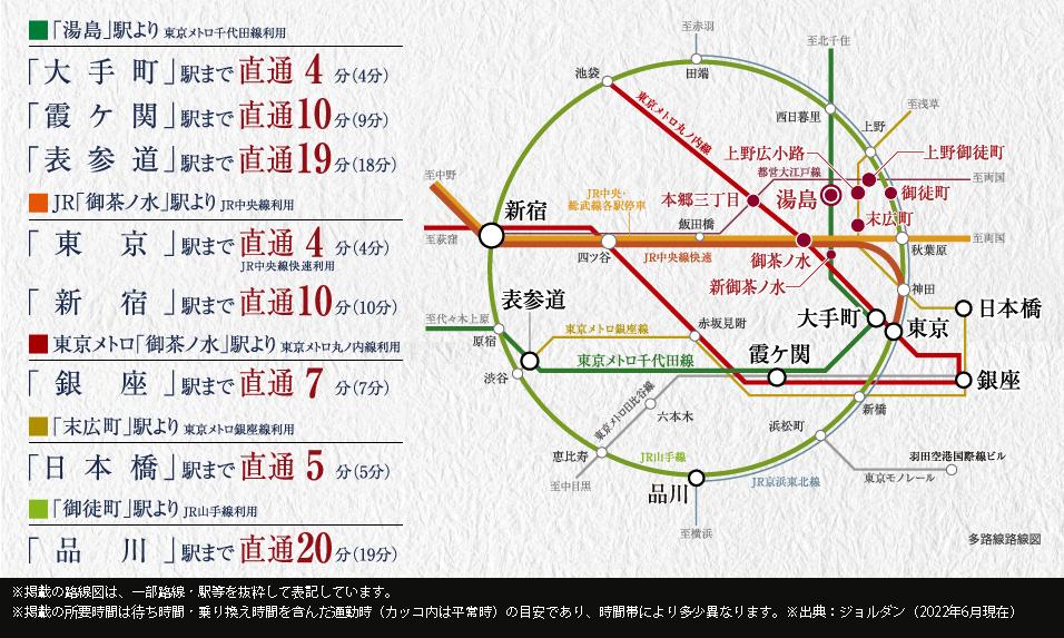 シティハウス文京湯島:交通図