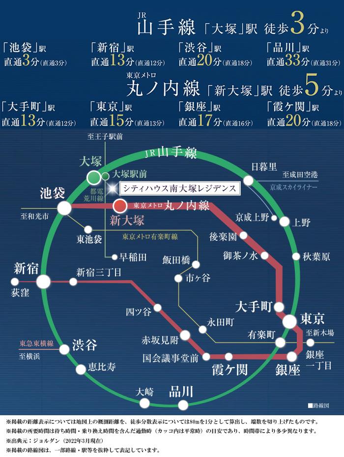 シティハウス南大塚レジデンス:交通図