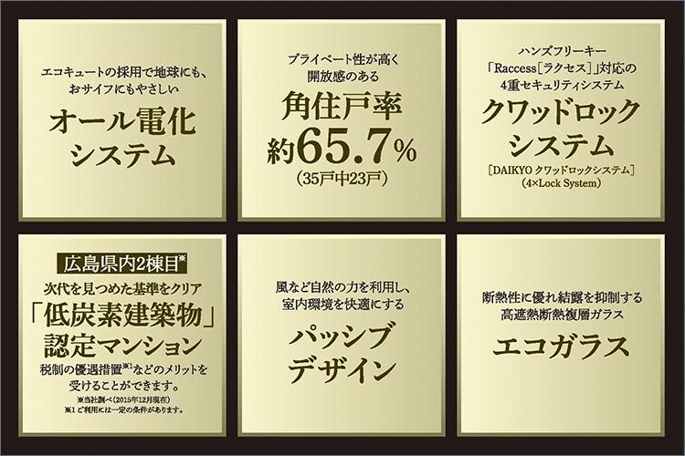 角住戸率約65.7%(35戸中23戸)
