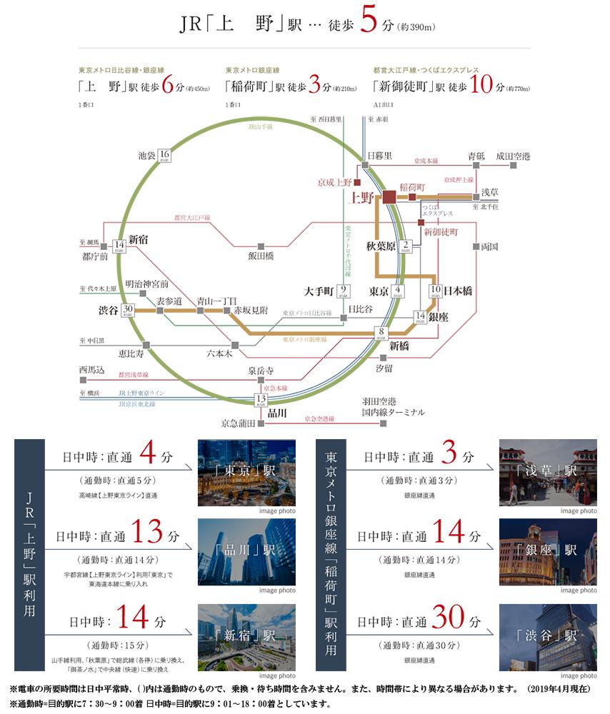 Brillia 上野 Garden:交通図