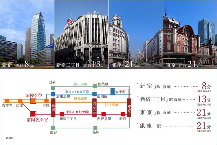 2駅4路線利用可能。都心の洗練へとスマートにつながる「新宿」「東京」直通アクセス。
