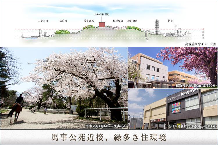 ■瀟洒な街並が美しい「桜新町」駅徒歩10分。馬事公苑に近接する標高約45mの高台に位置する計画地。
