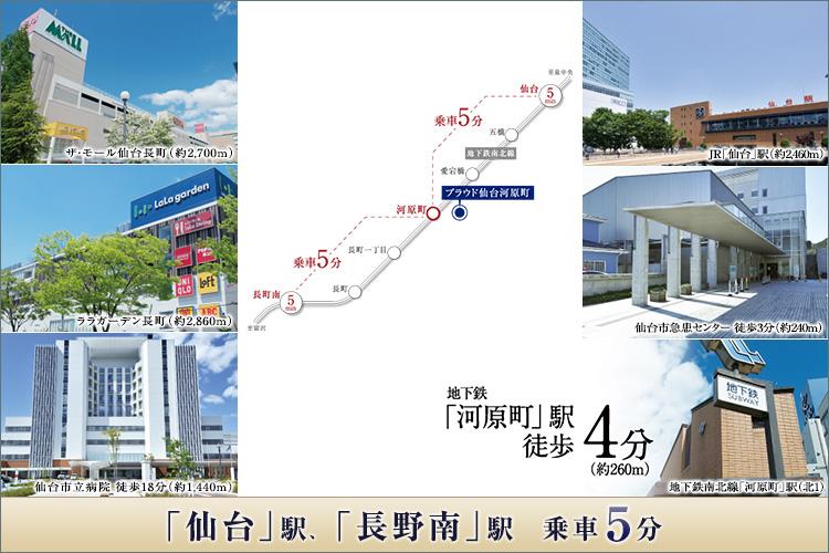 地下鉄「仙台」駅 2km圏。