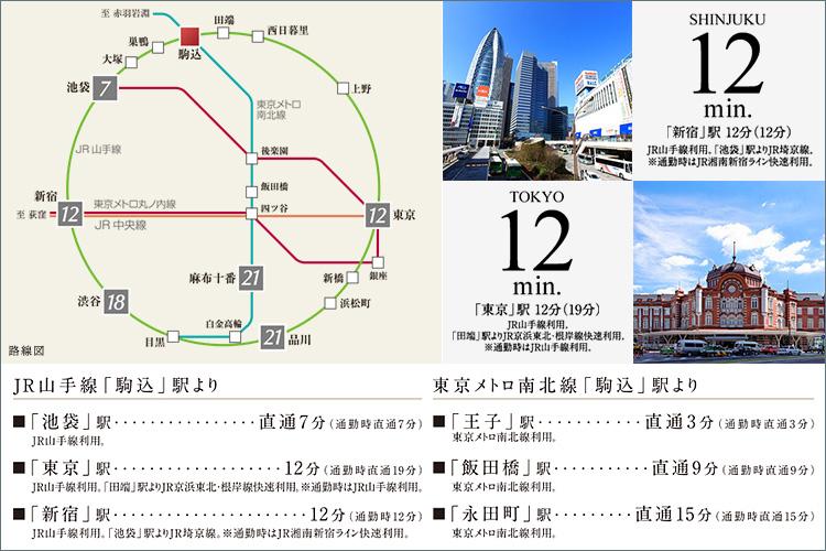 JR山手線、東京メトロ南北線の2路線利用。