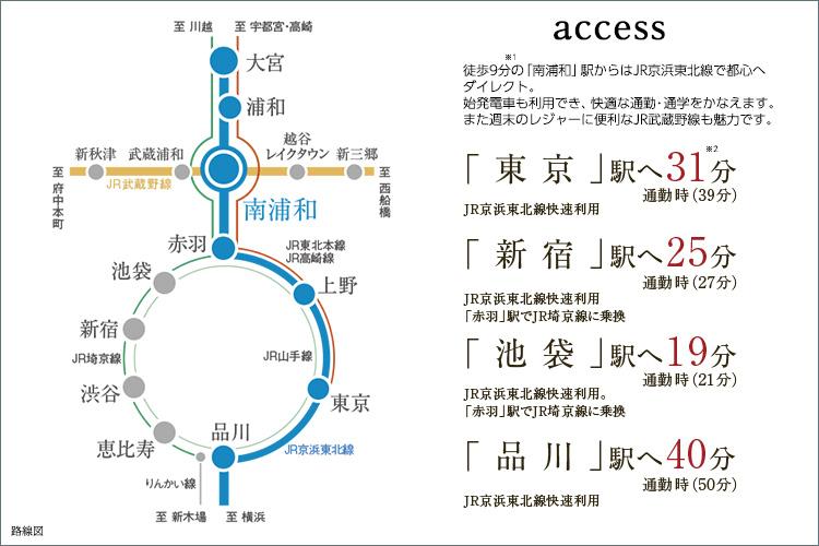 始発で東京へ32分。新宿へ25分。都心直結の快適アクセス。