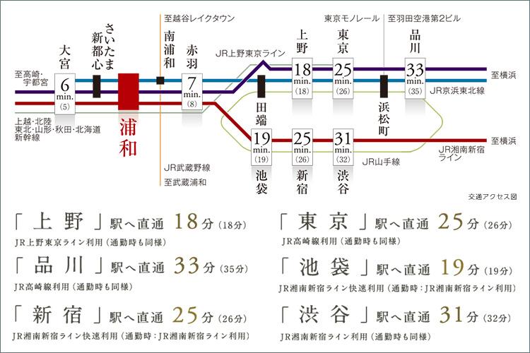 東京、品川、新宿へダイレクトアクセス。