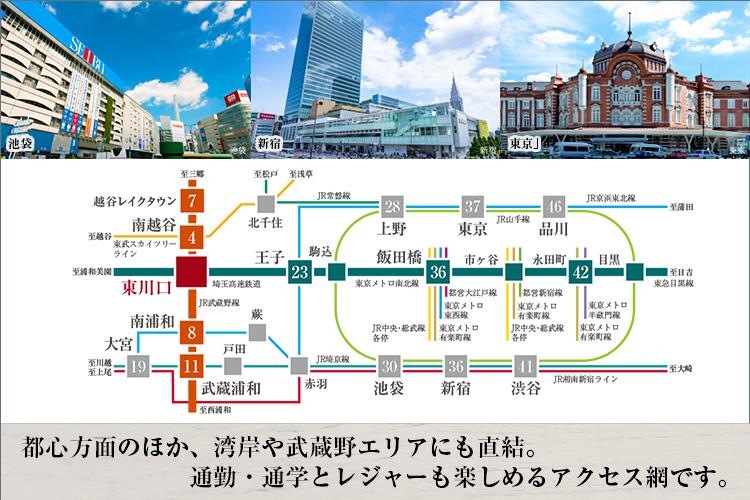 「池袋」駅など主要都市へ30分台、2路線利用のダイレクトアクセス。