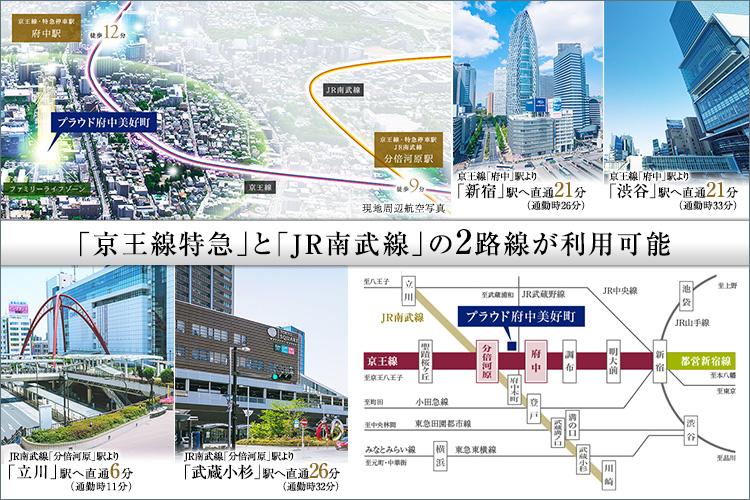「京王線特急」と「JR南武線」の2路線が利用可能の首都圏全方位マルチアクセス