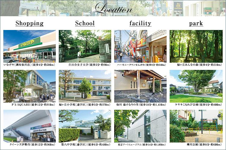 ■洗練と文化、教育、自然、人の賑わい。美しい街並と共に、多彩な風土を育む成熟の街。「仙川」駅を出て南側には、再開発によって生まれ変わった、賑わいの街並が広がっています。モダンな佇まいの商業施設が連なるすぐ傍らには、200以上もの店舗を擁する昔ながらの商店街も。そして駅の北側へ少し歩くと街並は突然、閑静な住宅街へと切り替わり、さらにその先には「白百合女子大学」や神社・お寺などが集まる、緑豊かな高台が待ち受けています。現地はその高台の一角、駅徒歩10分。街が育む多彩な魅力を、大いに愉しむことのできるロケーションです。