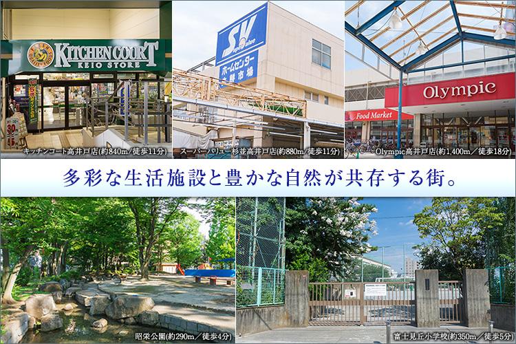■駅周辺にはショッピング施設が集積。