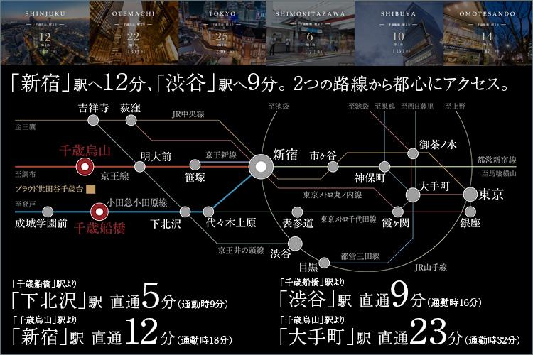 新宿駅へ12分、渋谷駅へ9分 。