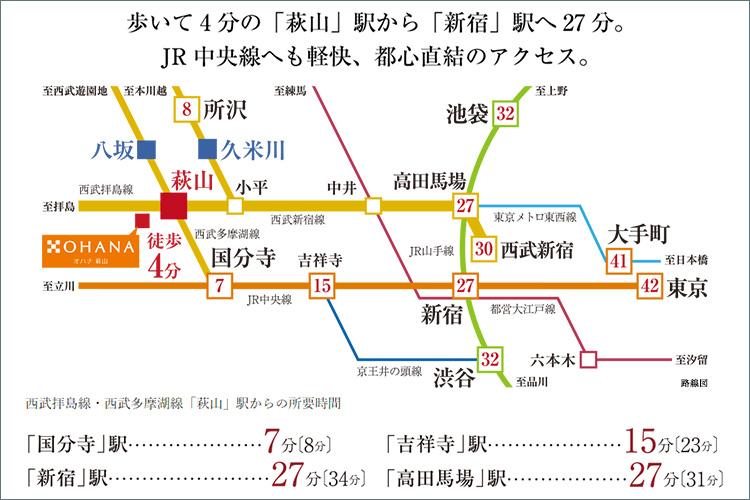 ■吉祥寺や立川、国分寺など、JR中央線の人気駅も遊び尽くせるポジション