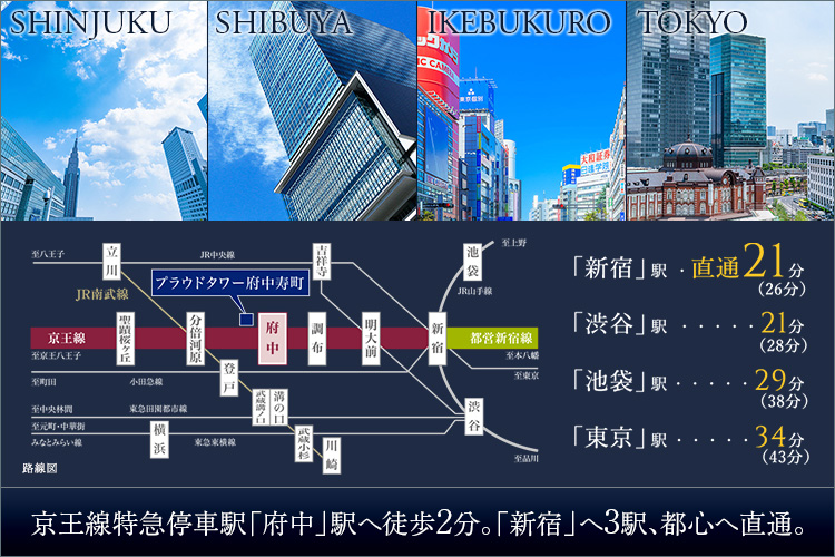「川崎」「立川」2大都市を結ぶJR南武線。