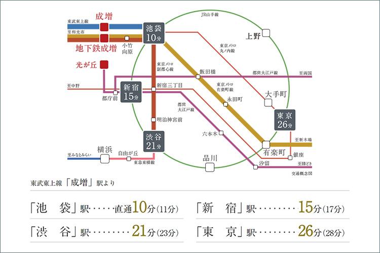 ■3駅6路線利用可能で広がるフィールド。アクティブな暮らしをサポートします。