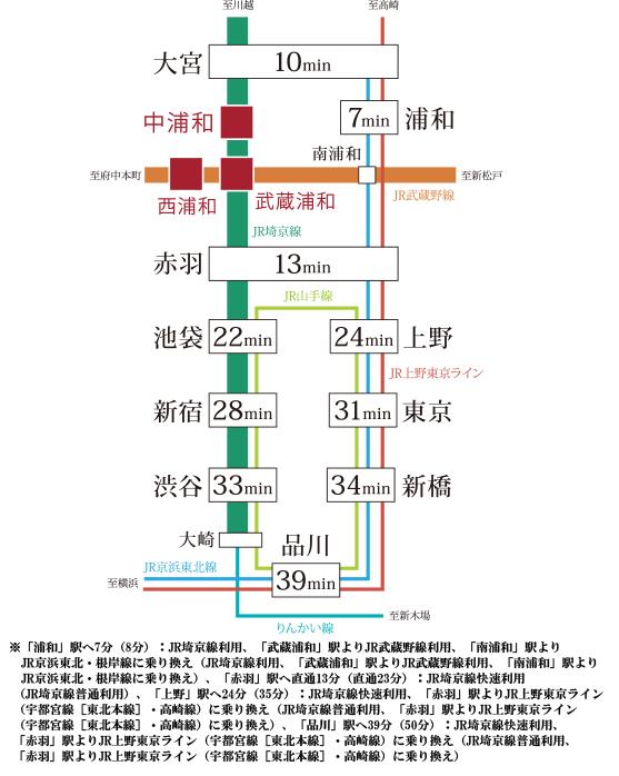 オハナ 中浦和:交通図