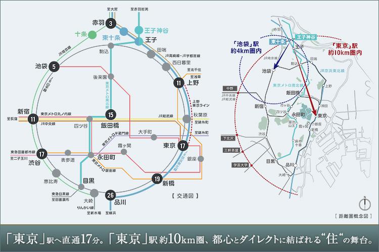 ■「東京」駅から17分でつながっているんだ。この街づくりは---