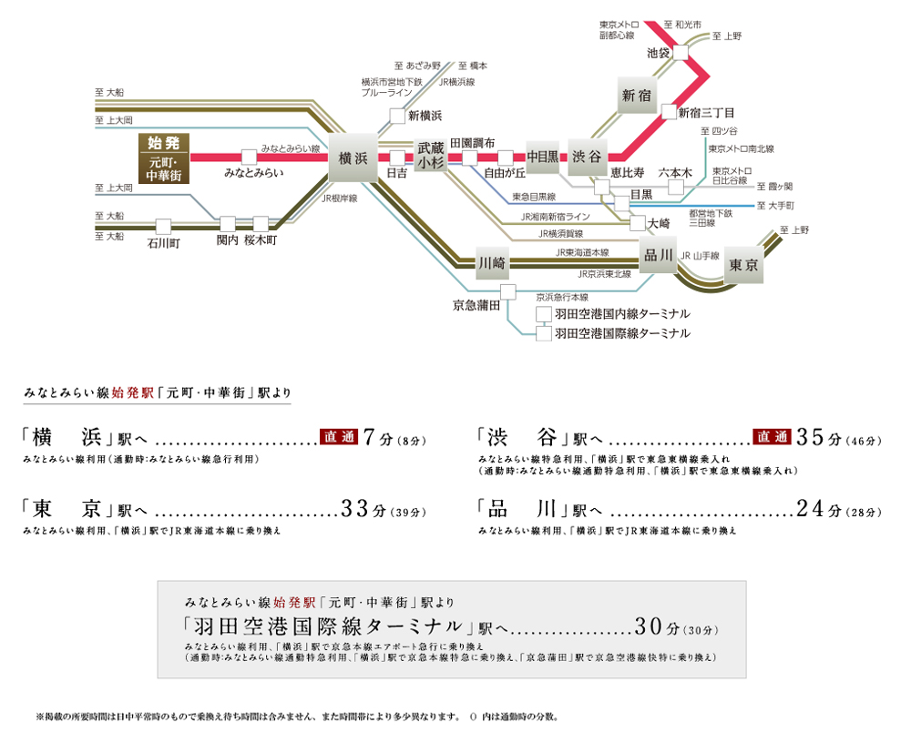 パークコート山下公園:交通図
