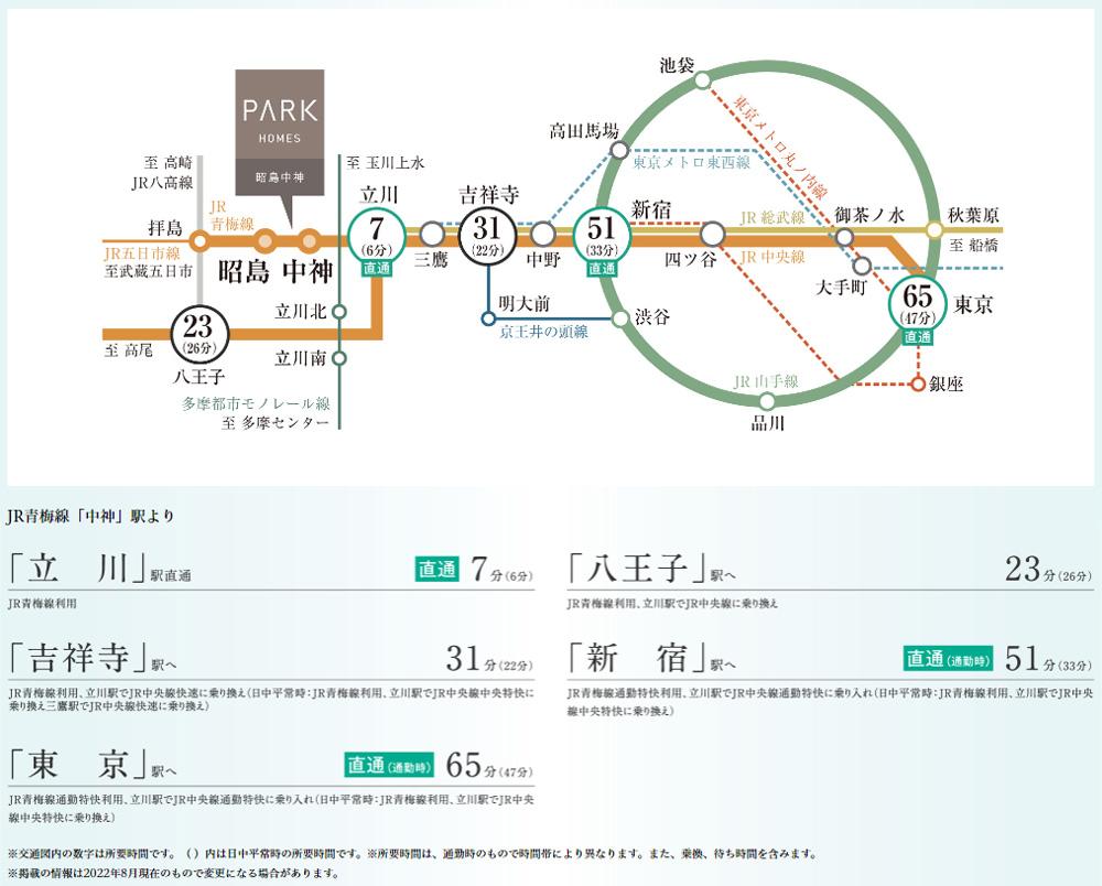 パークホームズ昭島中神:交通図