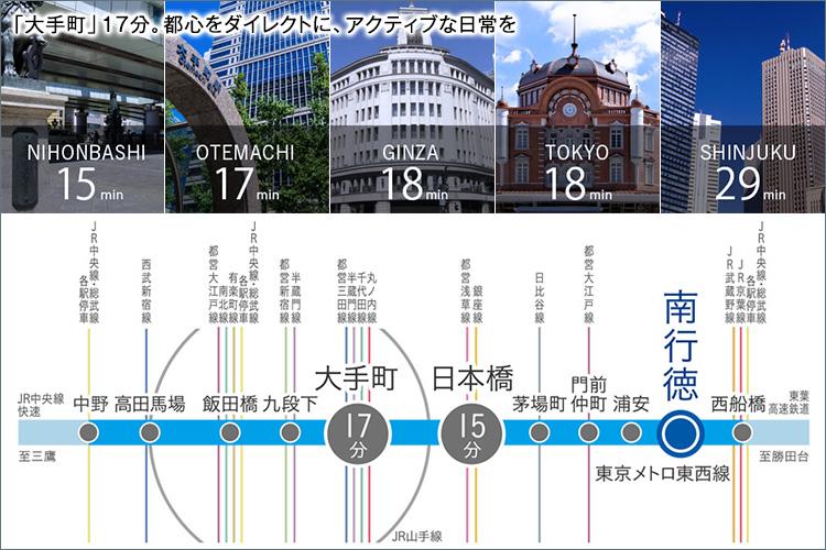 【18路線へ乗り換えできるマルチアクセス、東京メトロ東西線】
