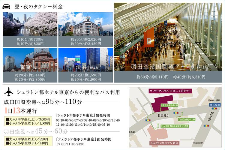 交通アクセスは、東京メトロ南北線・都営三田線「白金台」駅(徒歩5分・約380m)・「白金高輪」駅(徒歩6分・約410m) があり、電車での移動もとても便利にです。また急な出張や深夜のご帰宅の際には、タクシー・バスを使えば更に高まるアクセシビリティ。様々なライフスタイルの方にとって、生活の幅が広がりそうな立地です。