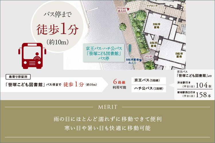「笹塚駅」へ 約6分