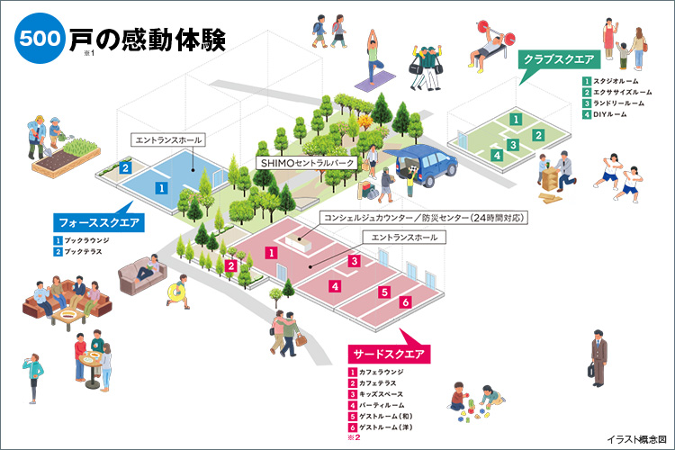 【500戸の感動体験】