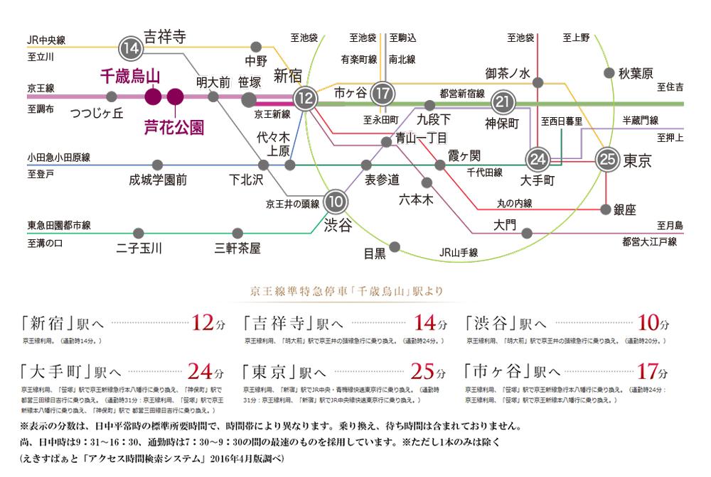 蘆花公園ザ・レジデンス フォレストコート:交通図