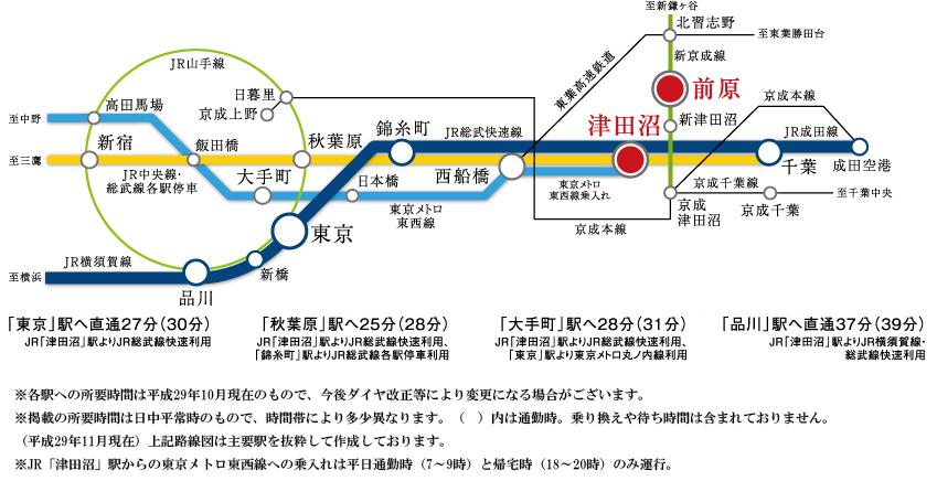 ザ・パークハウス 津田沼前原ガーデン エアリーヒルズ:交通図