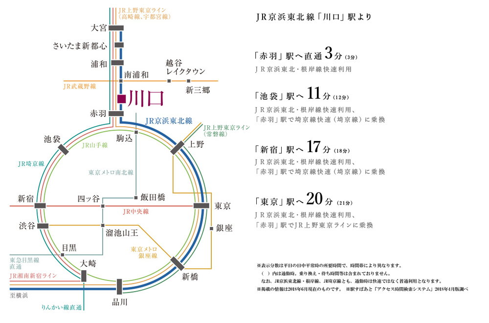 ザ・パークハウス 川口本町:交通図