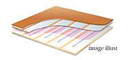 リビング・ダイニングには、床暖房を採用。足元から心地よく室内を暖めます。※60A・60Bタイプ対応