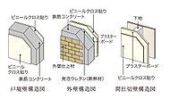 外壁は150~250mm厚のコンクリートに加え、約30mmに断熱材を施し、断熱性に優れた壁構造としました。(一部除く)