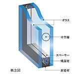 二枚のガラスの間にクリアランスを設け重ね合わせた複層ガラスを採用。効率的・効果的に冷暖房を利用でき、CO2発生の軽減に寄与します。※一部除く