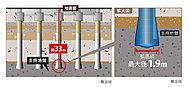 敷地の支持基盤は、地表面から約33mの砂礫層または細砂層となっています。この層に対し、安定した「拡底アースドリル工法」により支持杭を合計15本打ち込んでいます。