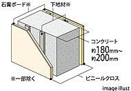 各住戸の戸境壁のコンクリート厚を約180~200mm確保。隣戸の生活音の伝わりを軽減し、プライバシーや遮音性に配慮しています。