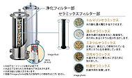 「家の中のすべての蛇口から浄活水が利用できる〈たからの水〉」を設備の一部として取り入れ、気軽に浄活水をご利用いただける住まい環境を実現。