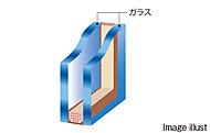 各住戸の開口部のサッシには、2 枚のガラスの間に空気層を設けた複層ガラスを採用。1枚ガラスに比べ、断熱性・気密性が高まります。