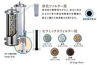 ※装置は水道法で定められた基準値内で浄活水されます※効果効能には個人差があります※掲載のイメージフォトは販売対象物件との関係性はございません