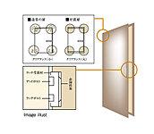 玄関には、枠とドアのクリアランスを通常より広く取った対震ドアを採用しました。これにより、地震で枠が変形しても、ドア本体への変形を防ぎ地震時でもドアを開閉できるように配慮しています。
