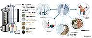 メーターボックス部分に浄活水装置を取り付け、家庭内で使うすべての水を美味しくて安全な水にするシステムです。※1 ※2 ※3 ※4