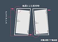 枠とドア本体の間にクリアランス(隙間)を設けた対震枠を採用。玄関ドア枠に多少の変形が生じても扉が開閉しやすくなるよう配慮しています。
