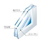 2枚のガラスの間に空気層を設けたペアガラスを採用しました。断熱性に優れ、結露を防ぐ効果も期待できるので、エアコンなども効率的に使用できます。